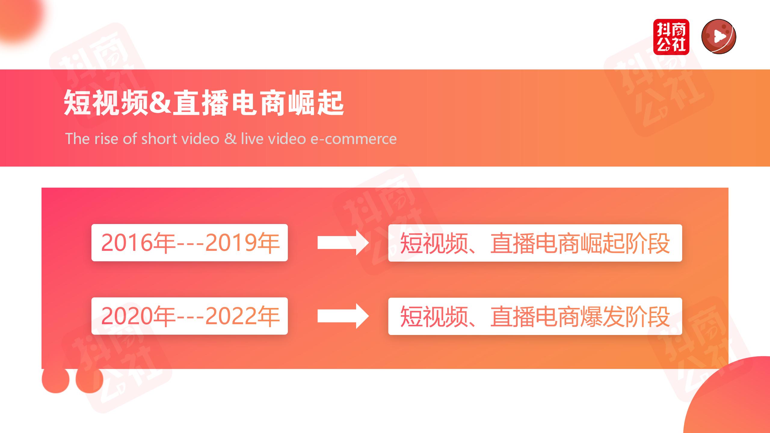 分享下如何创作优质的短视频脚本